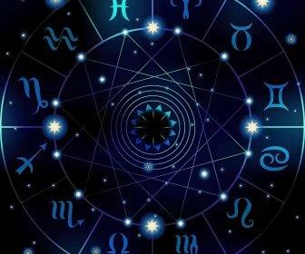 Тест: Кто Ваш враг по знаку Зодиака