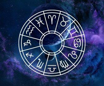 Тест: Ваш настоящий знак Зодиака